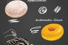 Donut Canvas 2